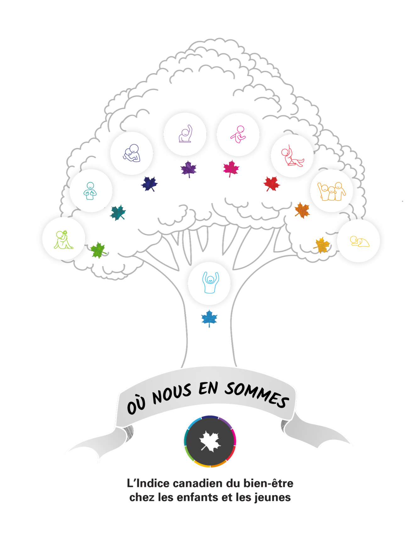 Tree_Graphic_French_WithoutLabels.png
